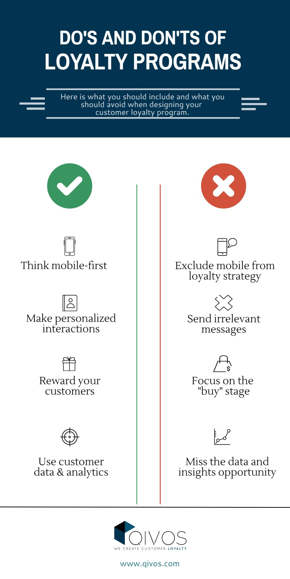 QIVOS infographic customer loyalty programs
